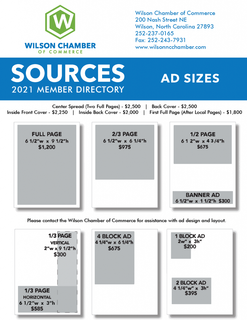 Sources Ad Sizes 2021