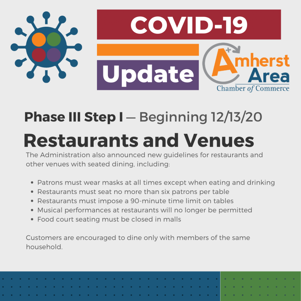 Covid Update for Posting