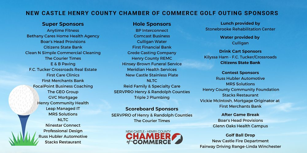 Golf Outing Sponsor Board