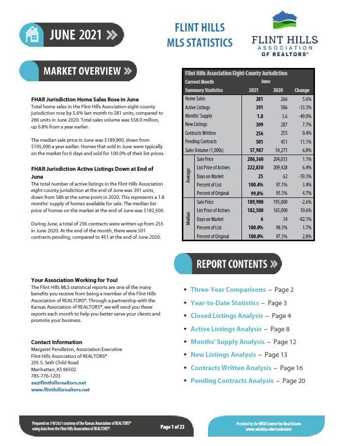 June 2021 Market Update Cover