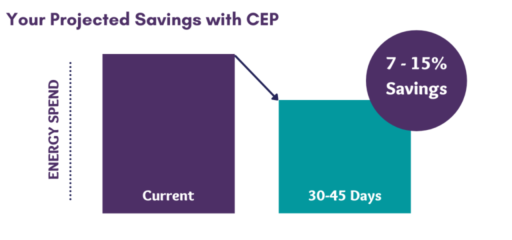 Your Projected Savings with CEP