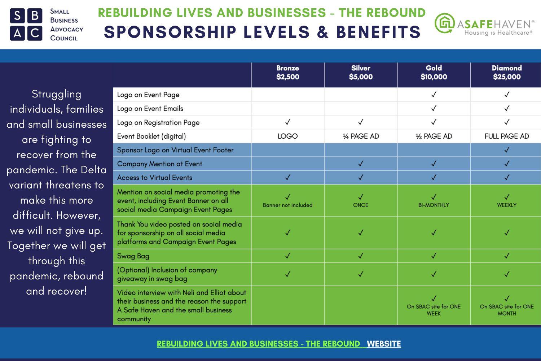 ASH Sponsorship Grid