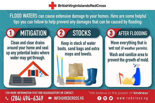 The Atlantic Hurricane Season has started, Always be aware and prepared!