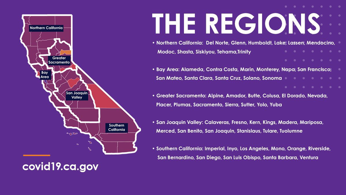 The Regions CA
