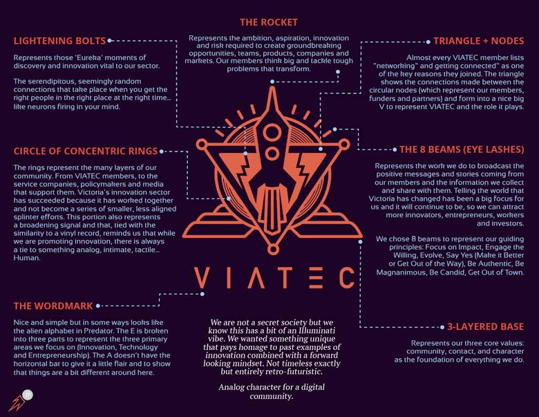 VIATEC_logo-description