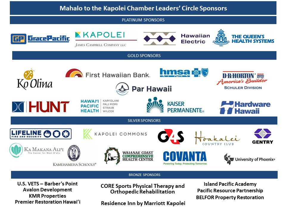 MAHALO TO OUR SPONSORS (04122021)