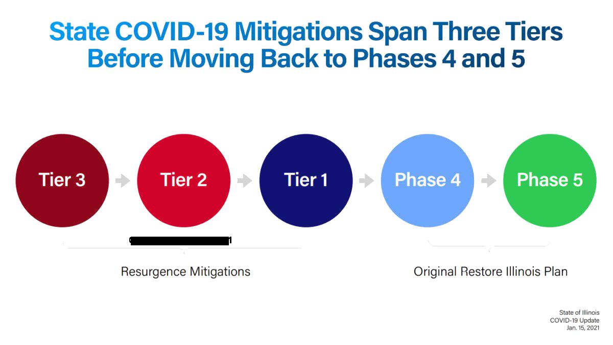 Covid mitigation graphic
