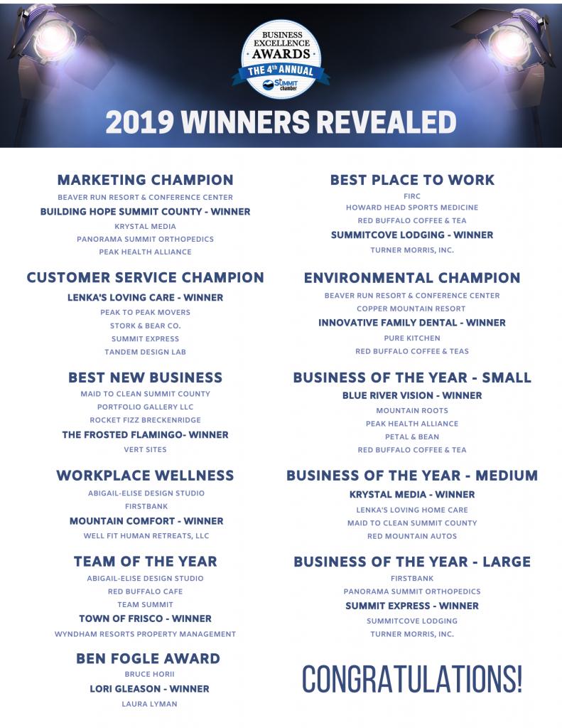 2019 Finalists & Winners