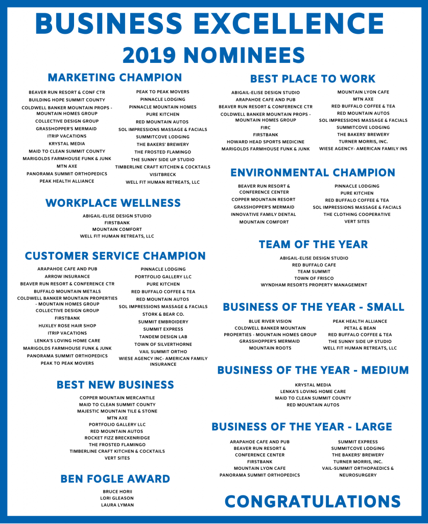 2019 Nominees