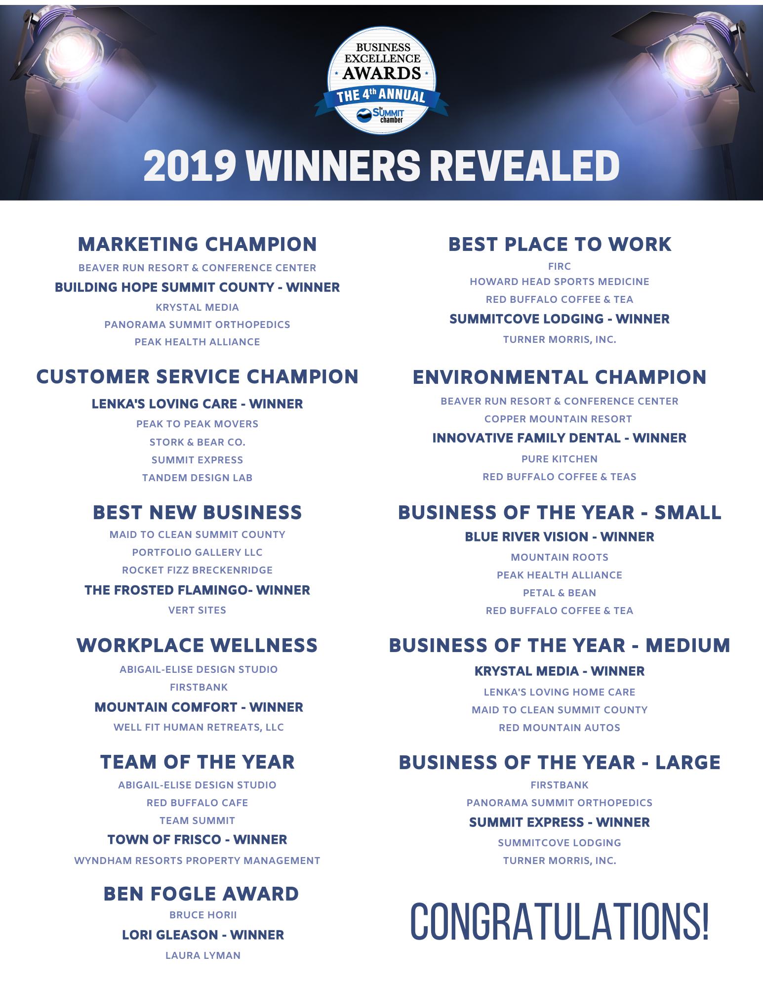 2019 Award Nominees