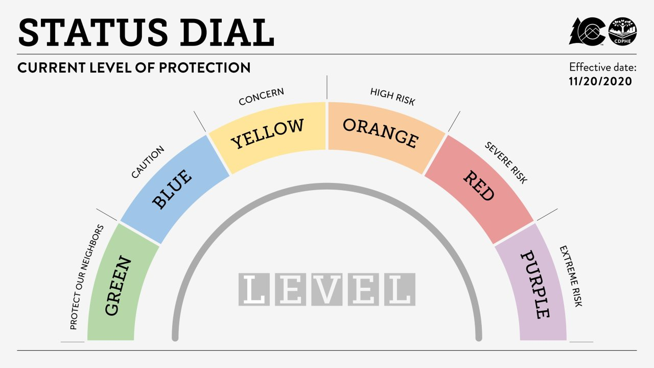 New State Dial