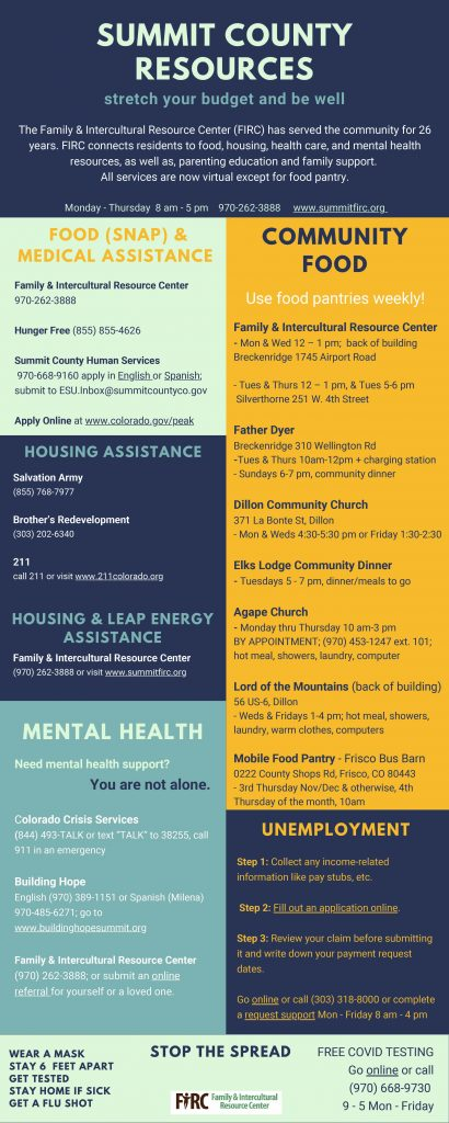 Community Resources Flyer 11.24.2020 (002)-1