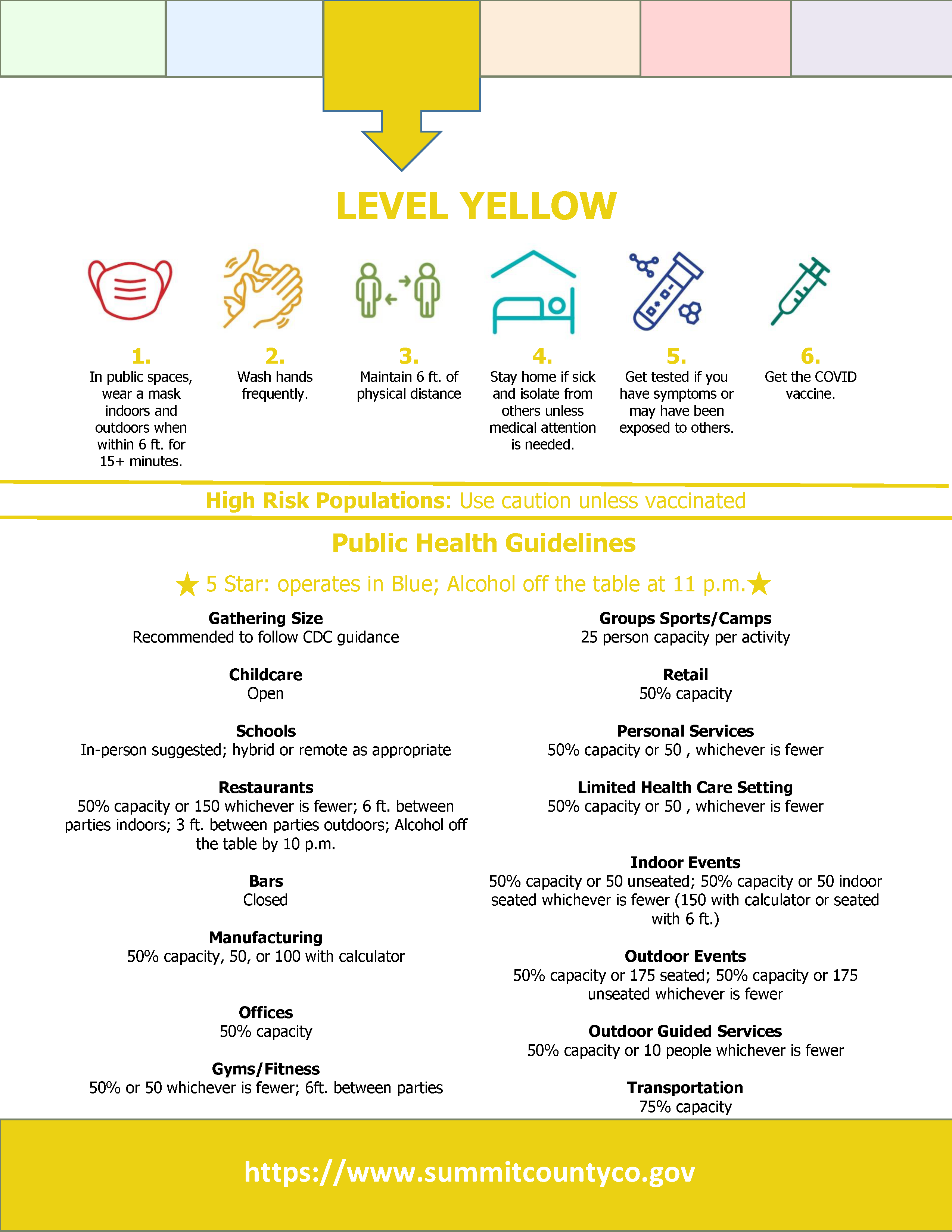 LEVEL-YELLOW-infographic-Final.pdf