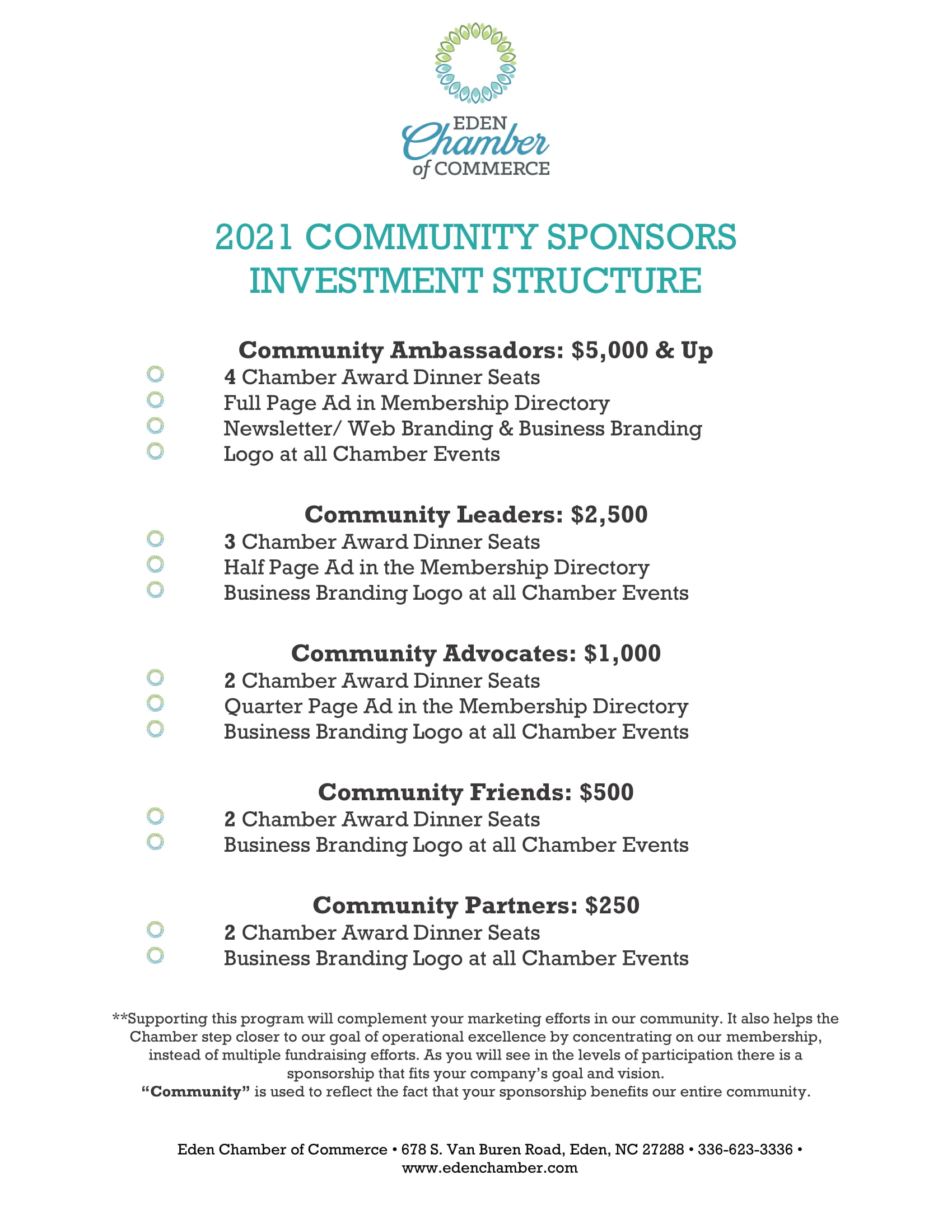 2021 Community Sponsors Investment Structure-1