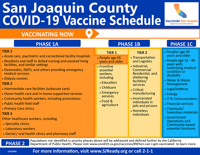 COVID-Vaccine-Schedule-(1252021)_Eng