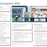TSMA 2019 annual report