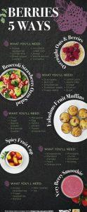 5 ways - berries