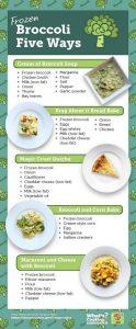 5 ways - broccoli