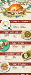 5 ways - turkey
