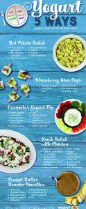 5 ways - yogurt