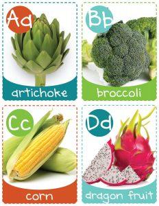 ABCs Flashcards