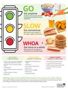 Go Slow Whoa