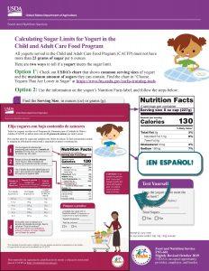 Sugar Limits in Yogurt
