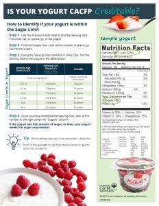Yogurt sugar limits