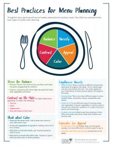 best practices menu planning