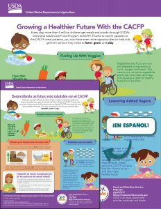 growing a healthier future