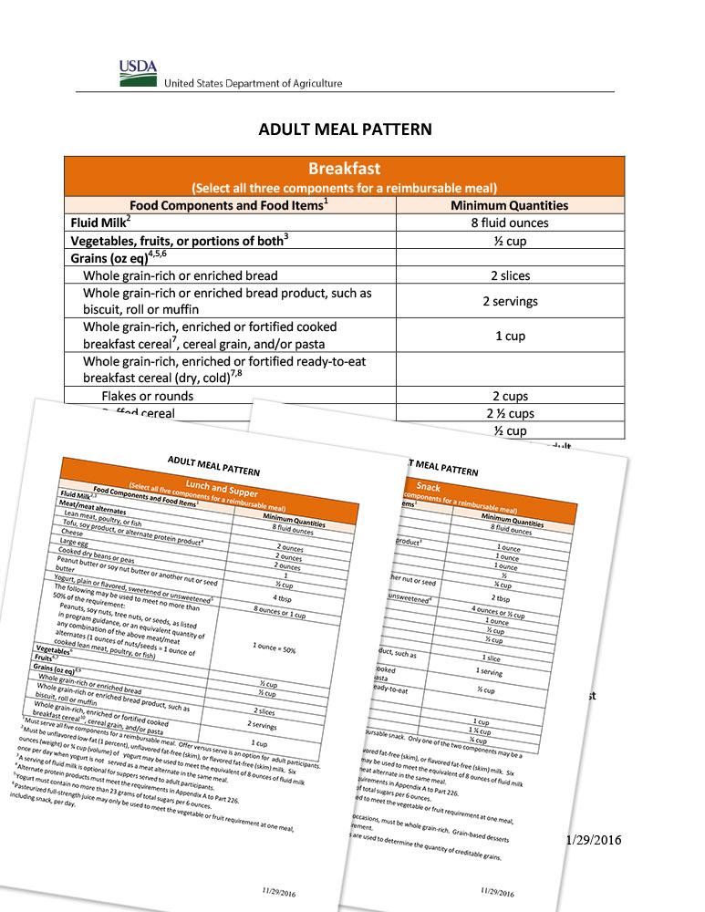 Adult-Meal-Pattern-USDA