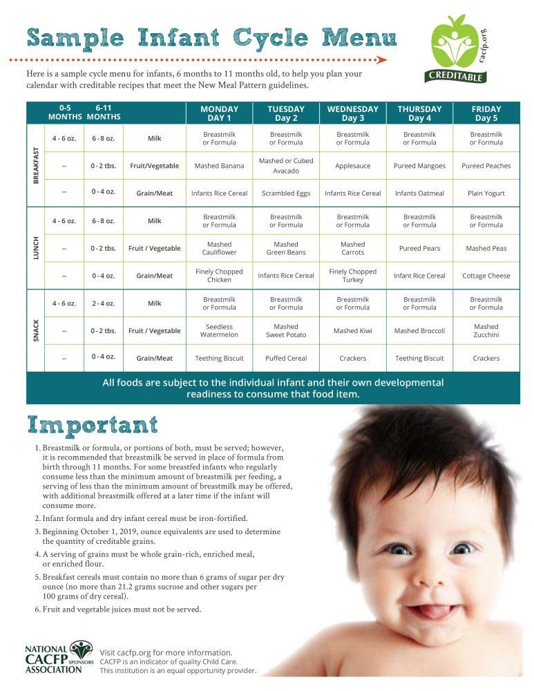 Sample Infant Cycle Menu