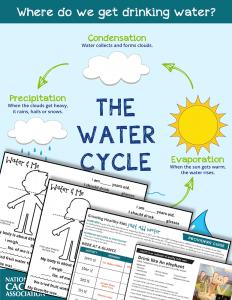 Water Toolkit