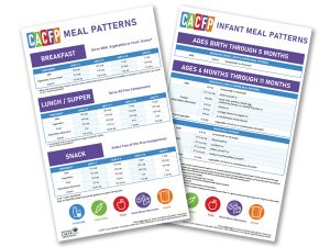 New Meal Pattern Cards
