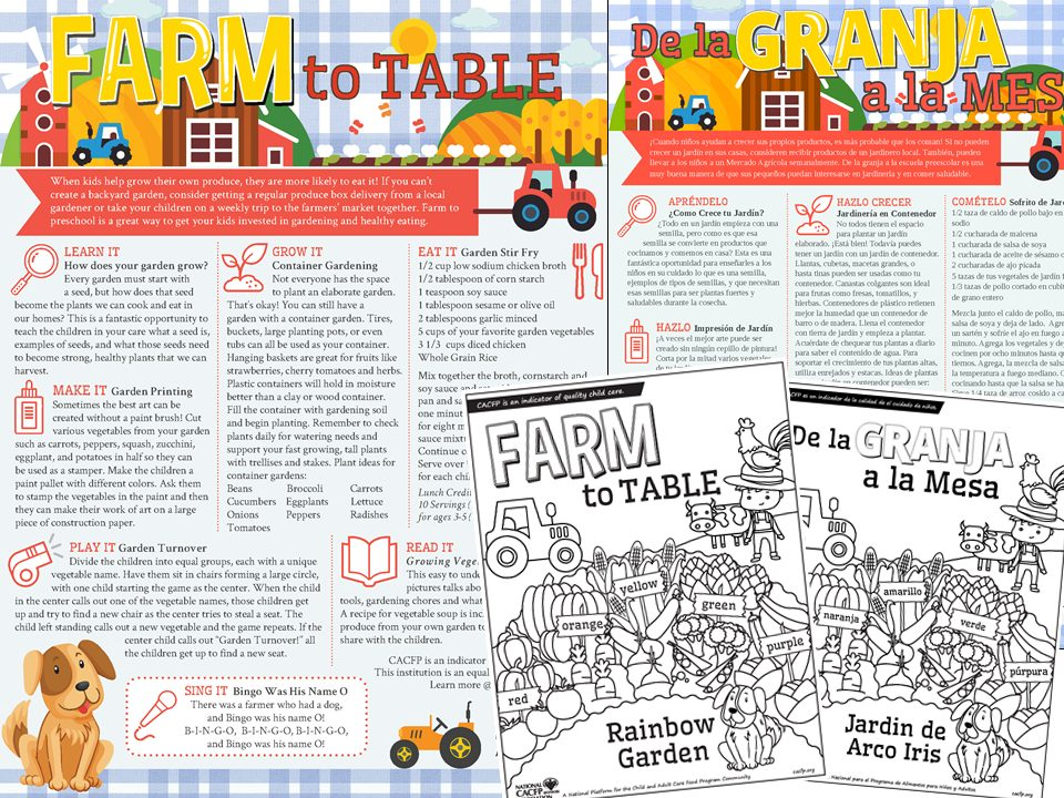 Farm to Table Activity Sheet www.cacfp.org