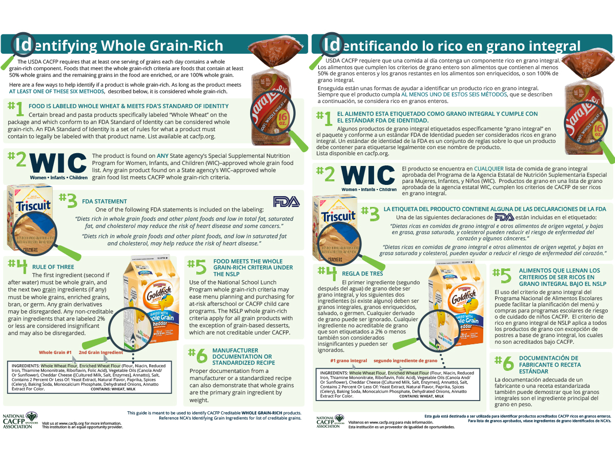 WGR Quick Guide