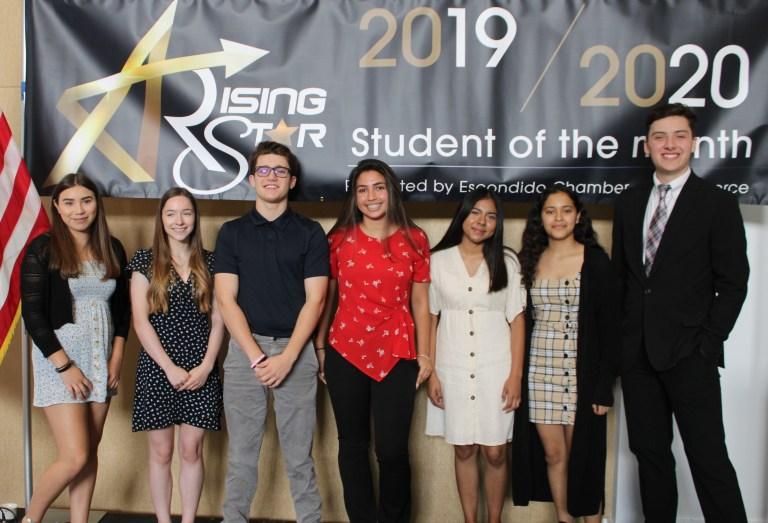 November 2019 Rising Stars
