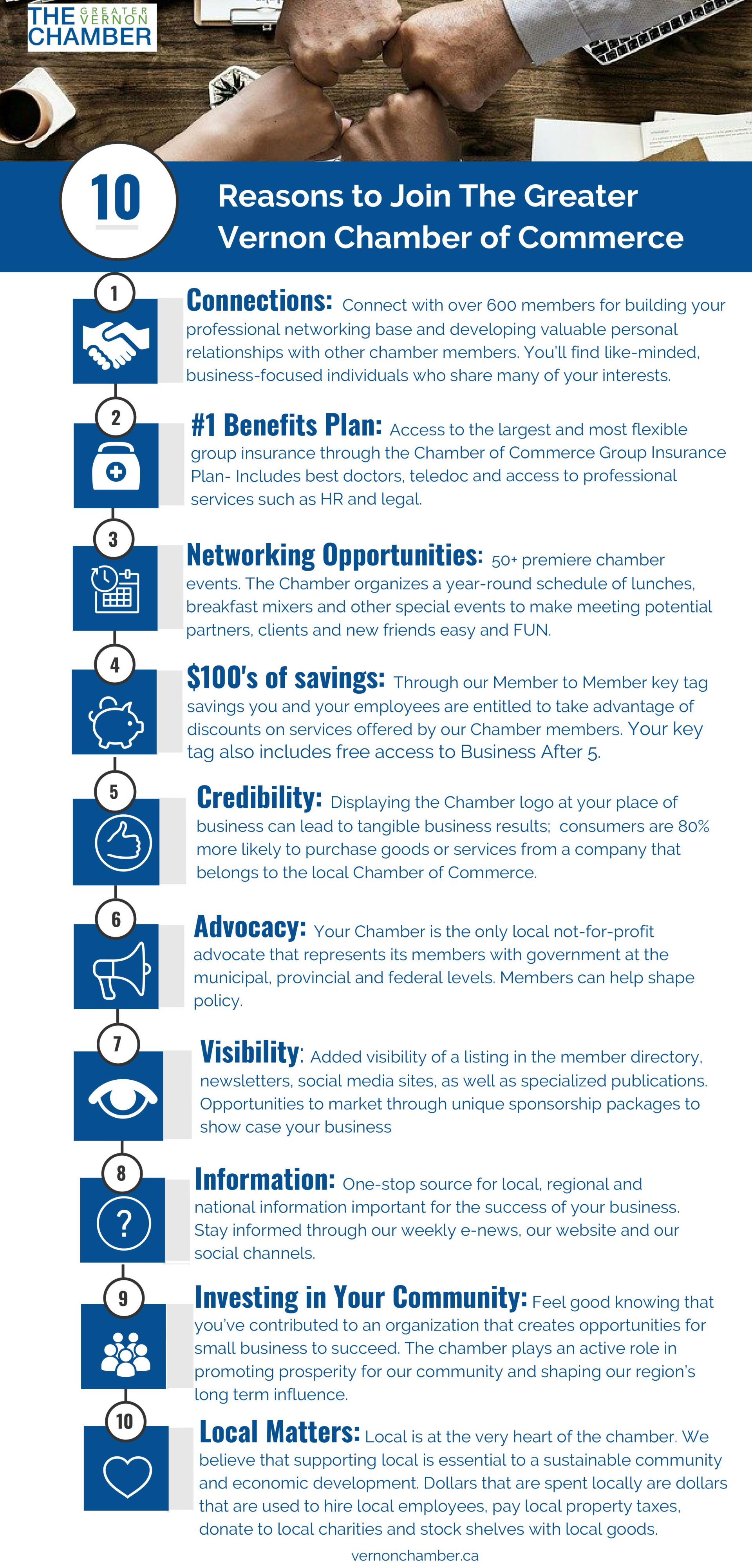 10 Reasons to Join the Chamber