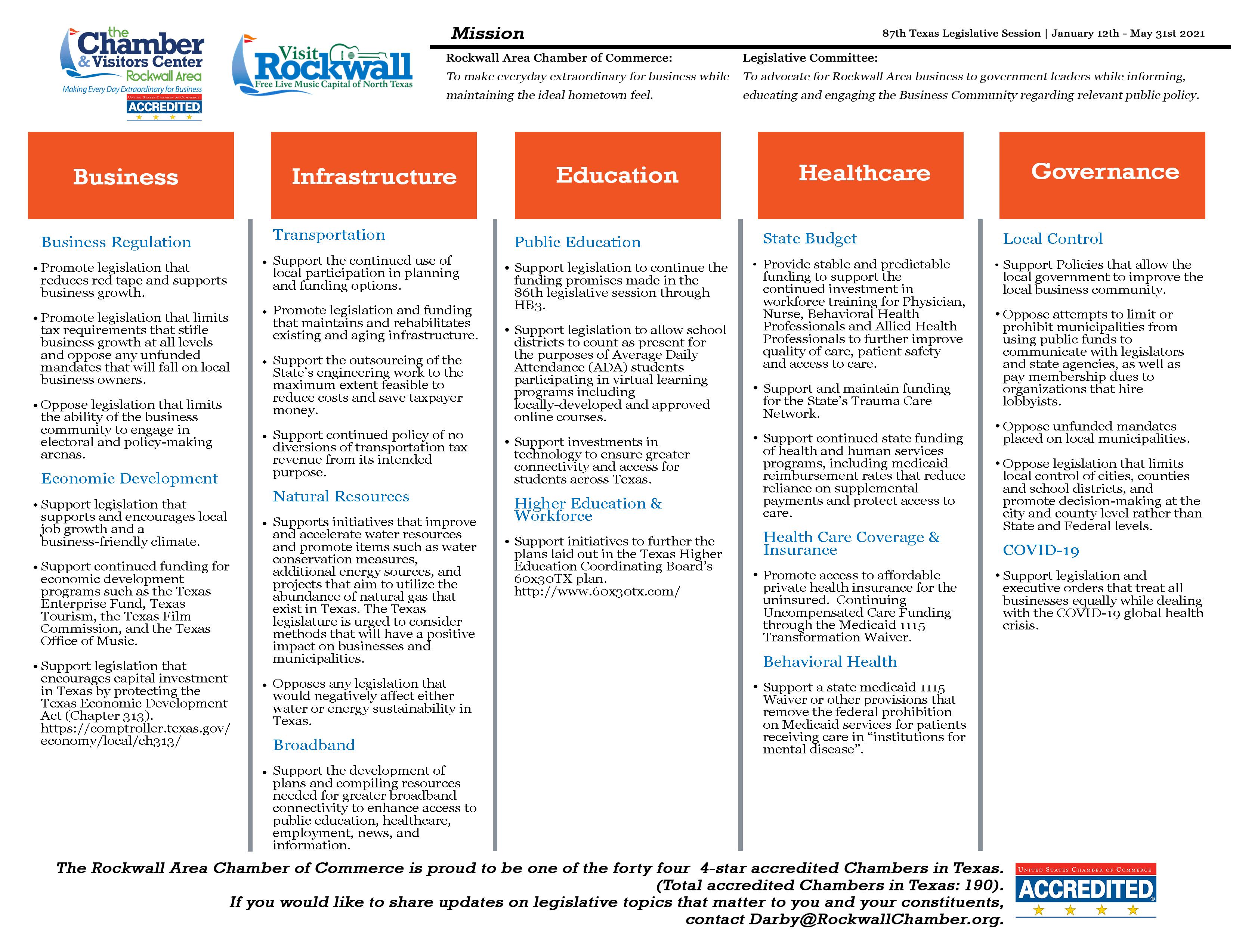 2021 Legislative Priorities