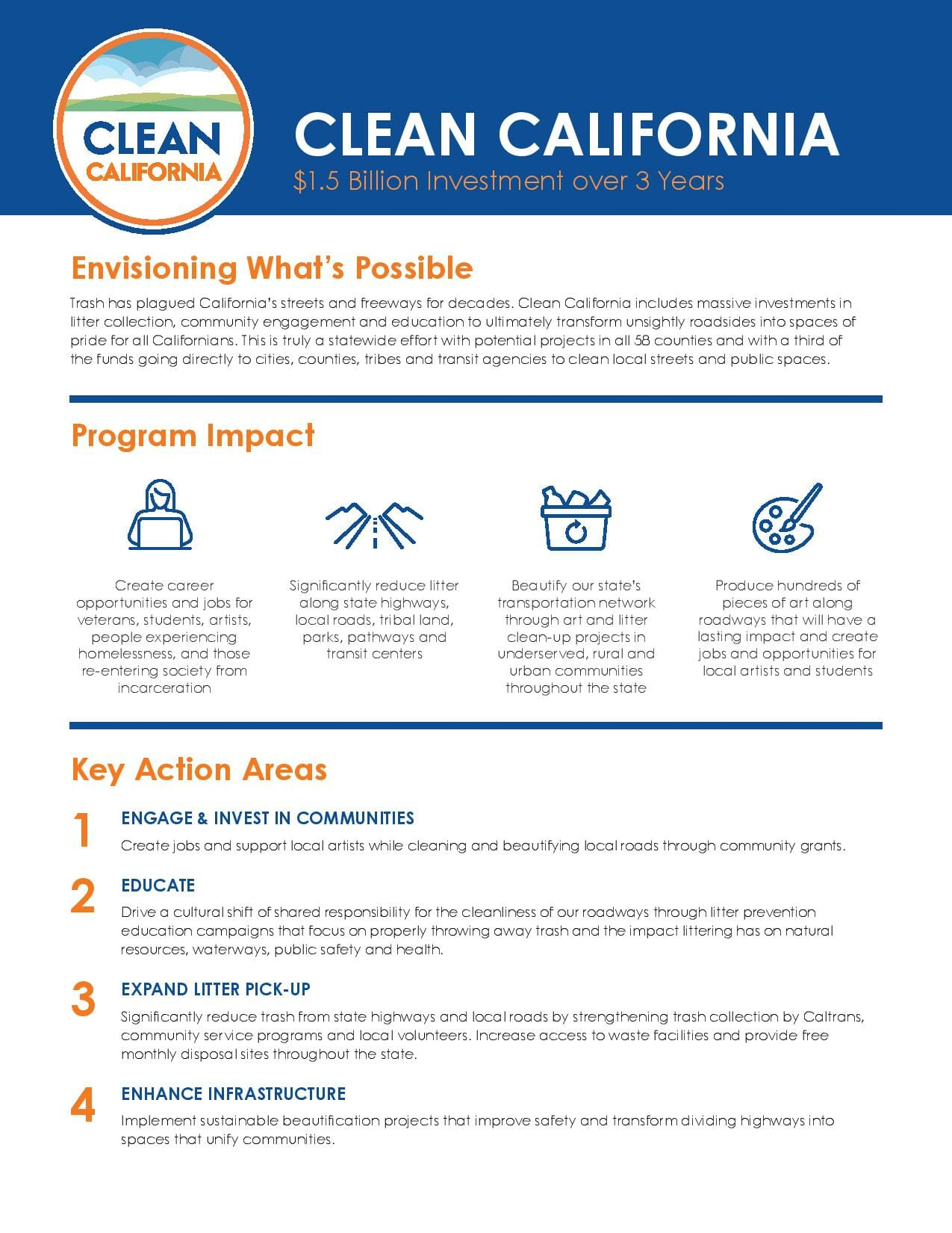 clean-ca-facts-P6-page-001