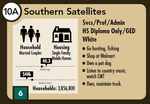 Southern Satellites thumbnail
