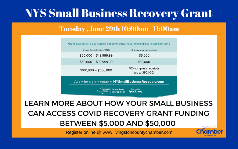 Copy of NYS Small Business Recovery Grant