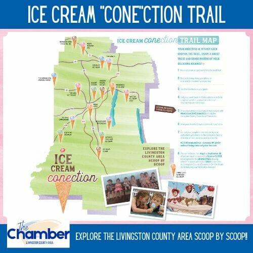 Ice Cream CONEction