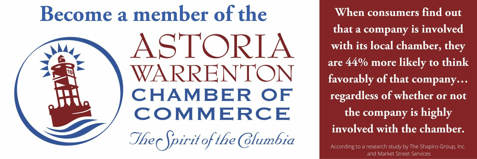 Research study statistic about consumer confidence being higher when they know a business is a chamber member.