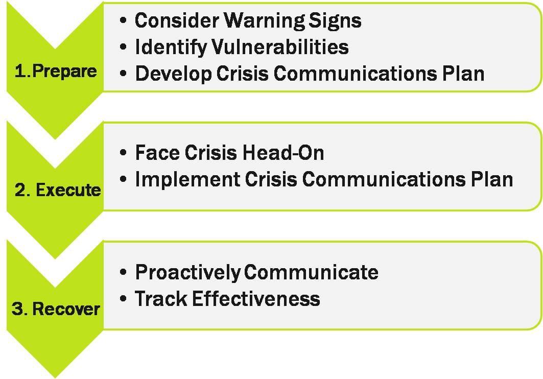 crisis-communications1