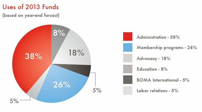 2013-funds