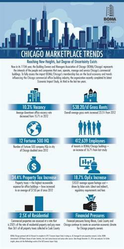 eis-phase-i-infographic-1