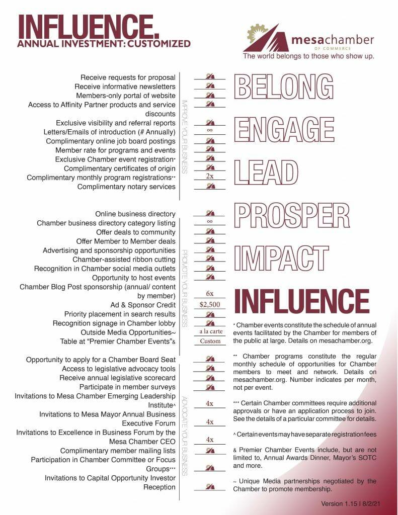 2021-08-02 INFLUENCE
