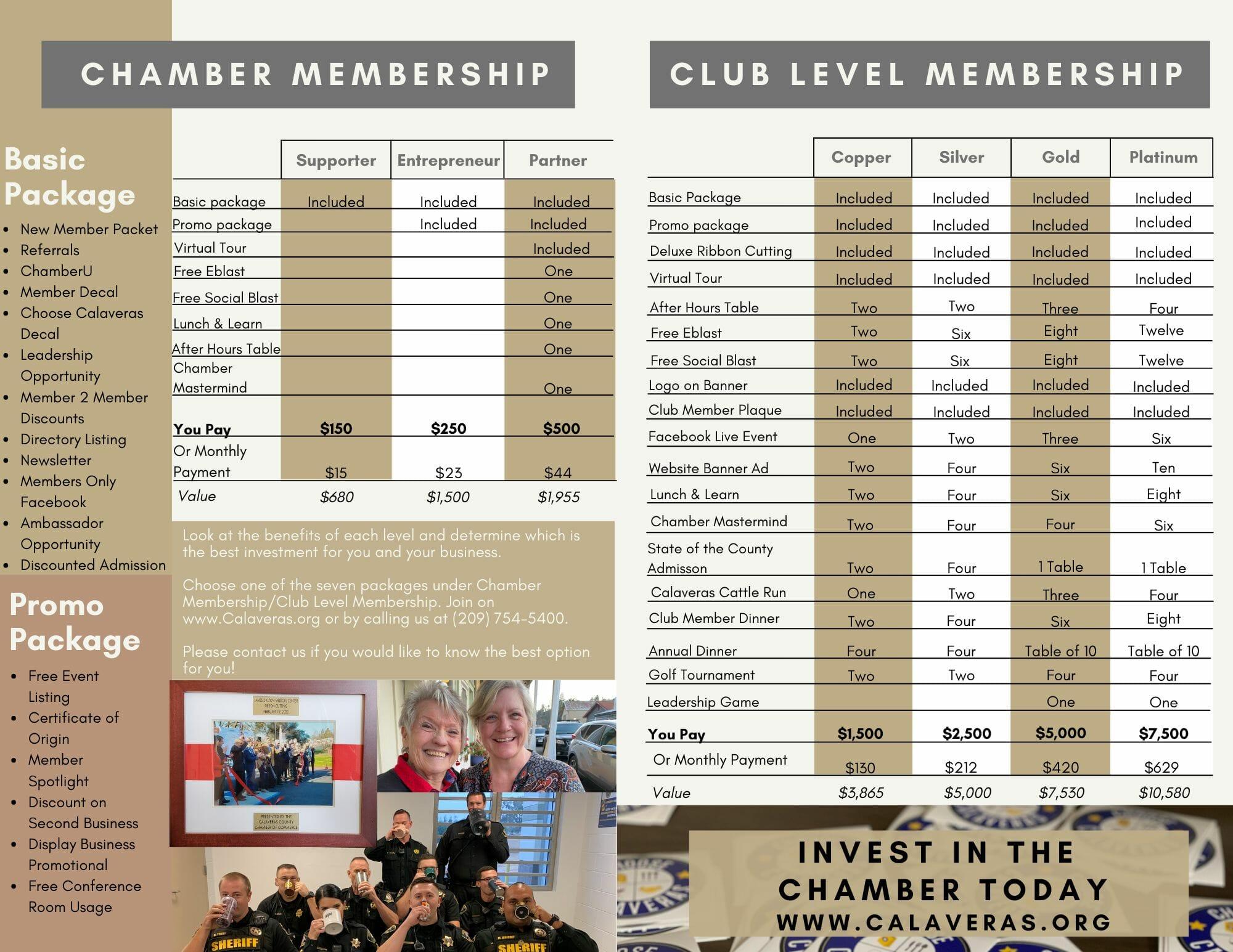 Bi-fold Chamber Memberships (4)