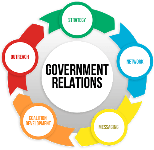 government-relations-committee